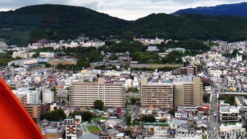 京都タワーから見た三十三間堂(中央)