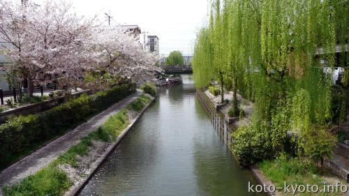 寺田屋のすぐ近くを流れる濠川
