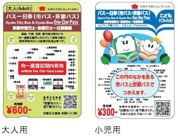 京都市バス一日券